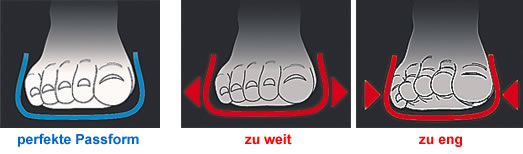 bootfitting_perfect-fit_de